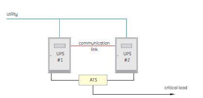 موازی سازی سیستم های یو پی اس توسط سوئیچ انتقال خودکار