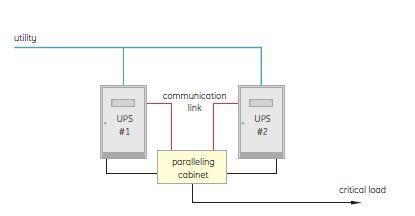 موازی سازی سیستم های یو پی اس توسط موازی سازی کابیت ها